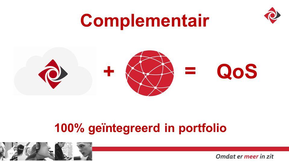 + = QoS Complementair 100% geïntegreerd in portfolio