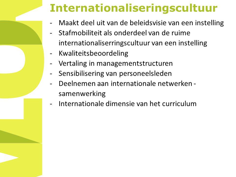 Internationaliseringscultuur -Maakt deel uit van de beleidsvisie van een instelling -Stafmobiliteit als onderdeel van de ruime internationaliserringscultuur van een instelling -Kwaliteitsbeoordeling -Vertaling in managementstructuren -Sensibilisering van personeelsleden -Deelnemen aan internationale netwerken - samenwerking -Internationale dimensie van het curriculum
