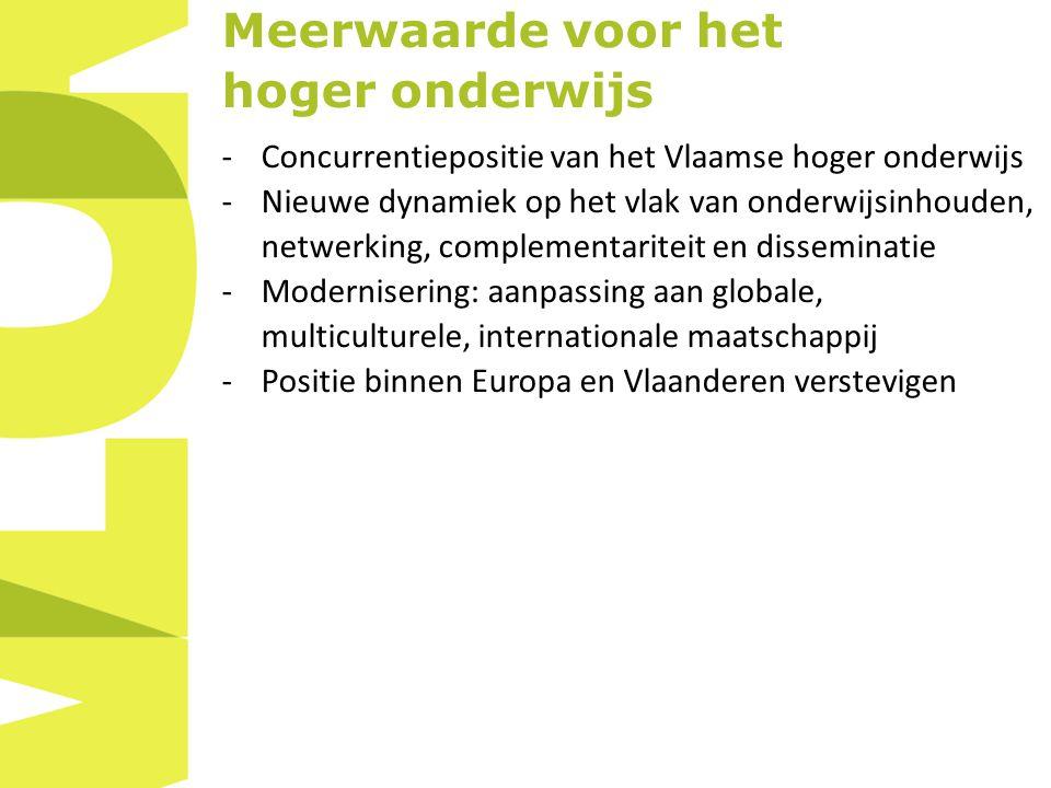 Meerwaarde voor het hoger onderwijs -Concurrentiepositie van het Vlaamse hoger onderwijs -Nieuwe dynamiek op het vlak van onderwijsinhouden, netwerking, complementariteit en disseminatie -Modernisering: aanpassing aan globale, multiculturele, internationale maatschappij -Positie binnen Europa en Vlaanderen verstevigen