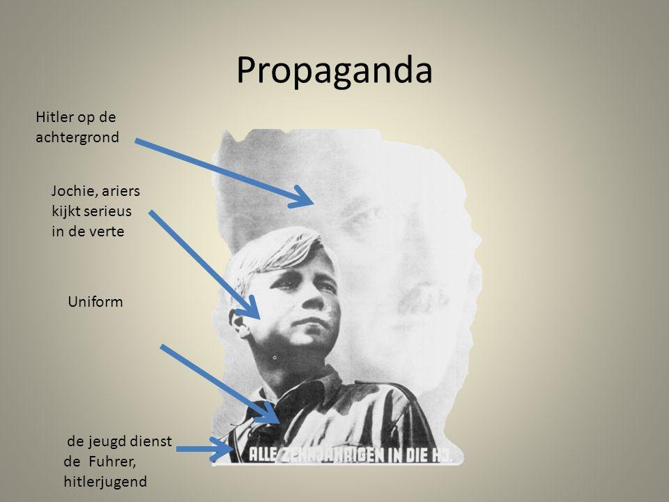 Propaganda Hitler op de achtergrond Jochie, ariers kijkt serieus in de verte Uniform de jeugd dienst de Fuhrer, hitlerjugend