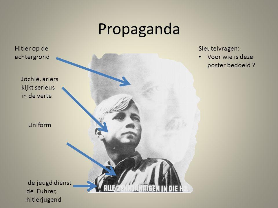 Propaganda Hitler op de achtergrond Jochie, ariers kijkt serieus in de verte Uniform de jeugd dienst de Fuhrer, hitlerjugend Sleutelvragen: Voor wie is deze poster bedoeld .