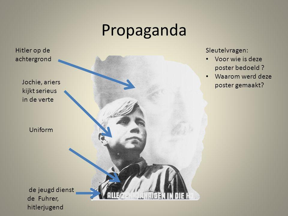 Propaganda Hitler op de achtergrond Jochie, ariers kijkt serieus in de verte Uniform De jeugd dient de Fuhrer, hitlerjugend Sleutelvragen: Voor wie is deze poster bedoeld .