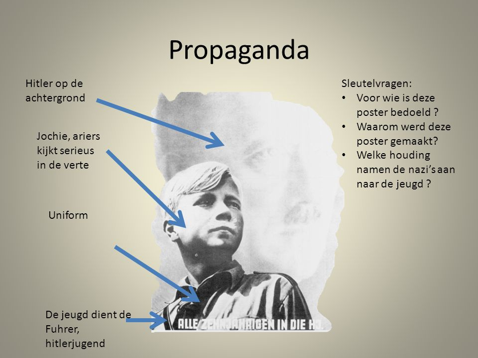 Propaganda Hitler op de achtergrond Jochie, ariers kijkt serieus in de verte Uniform De jeugd dient de Fuhrer, hitlerjugend Sleutelvragen: Voor wie is