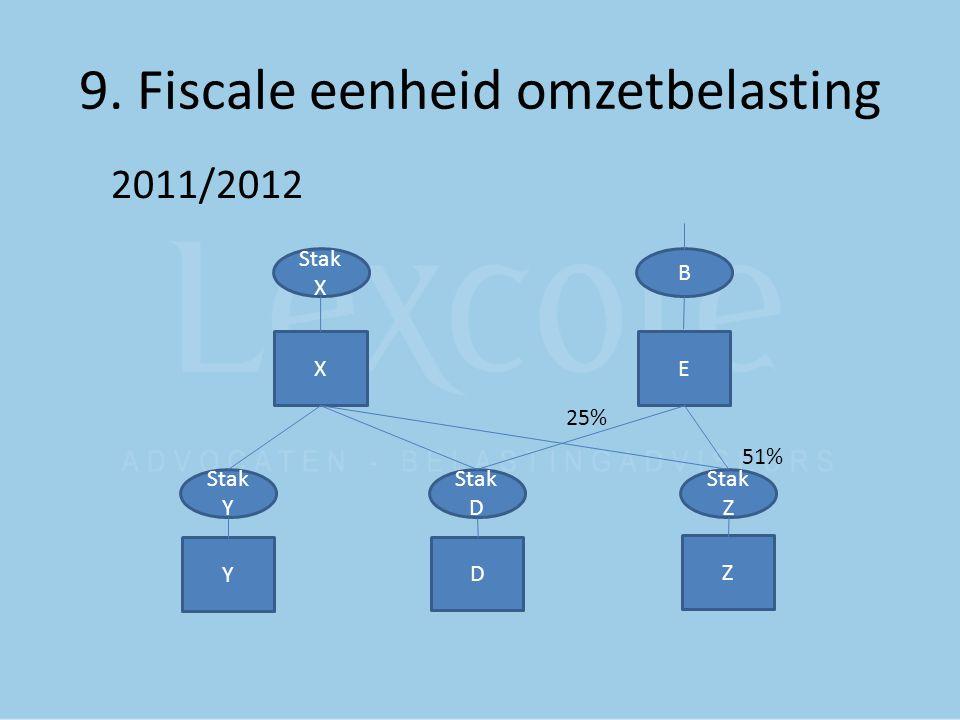 9. Fiscale eenheid omzetbelasting 2011/2012 B E Stak X X Z D Y Stak Z Stak D Stak Y 51% 25%