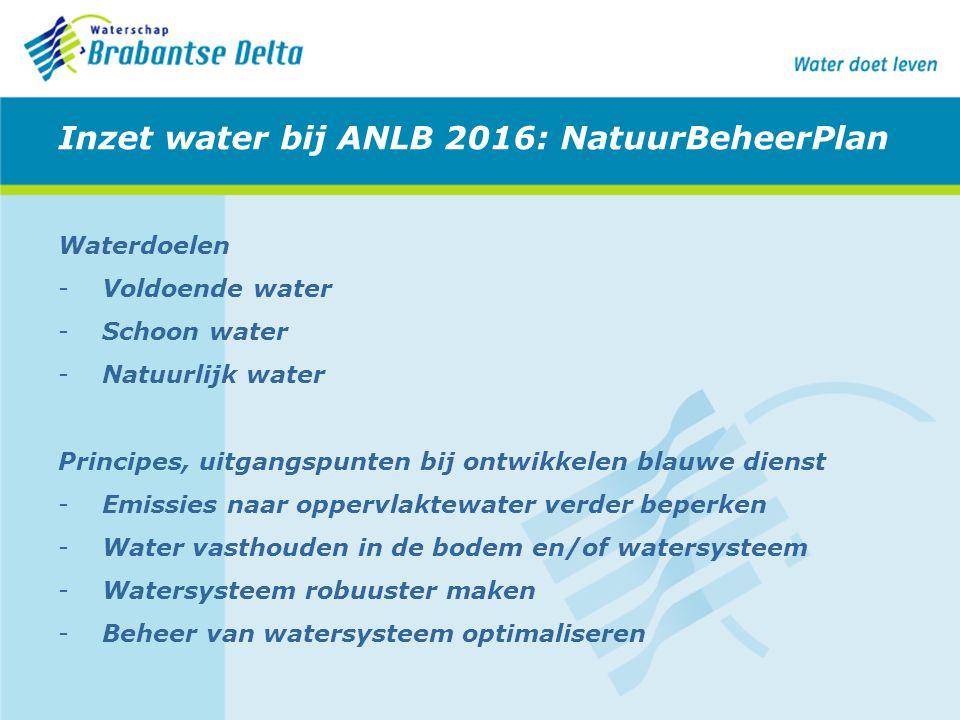 Inzet water bij ANLB 2016: NatuurBeheerPlan Waterdoelen - Voldoende water - Schoon water - Natuurlijk water Principes, uitgangspunten bij ontwikkelen