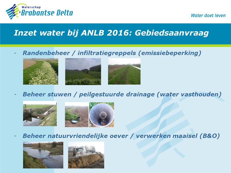 Inzet water bij ANLB 2016: Gebiedsaanvraag -Randenbeheer / infiltratiegreppels (emissiebeperking) -Beheer stuwen / peilgestuurde drainage (water vasth