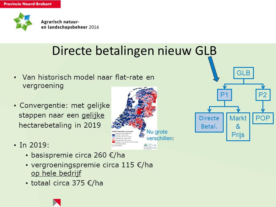 Directe betalingen nieuw GLB GLB P1P2 Markt & Prijs Directe Betal. POP Van historisch model naar flat-rate en vergroening Convergentie: met gelijke st