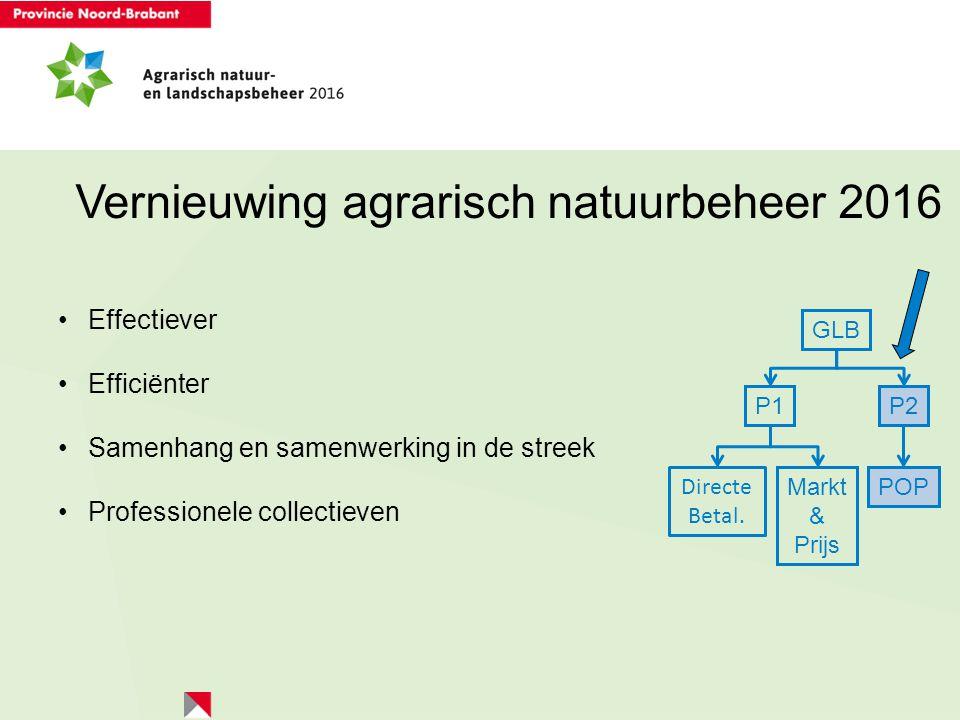Vernieuwing agrarisch natuurbeheer 2016 Effectiever Efficiënter Samenhang en samenwerking in de streek Professionele collectieven GLB P1P2 Markt & Pri