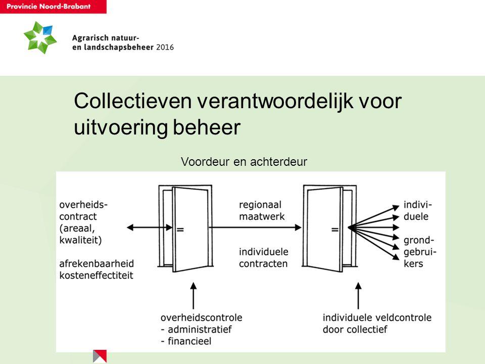 Collectieven verantwoordelijk voor uitvoering beheer Voordeur en achterdeur