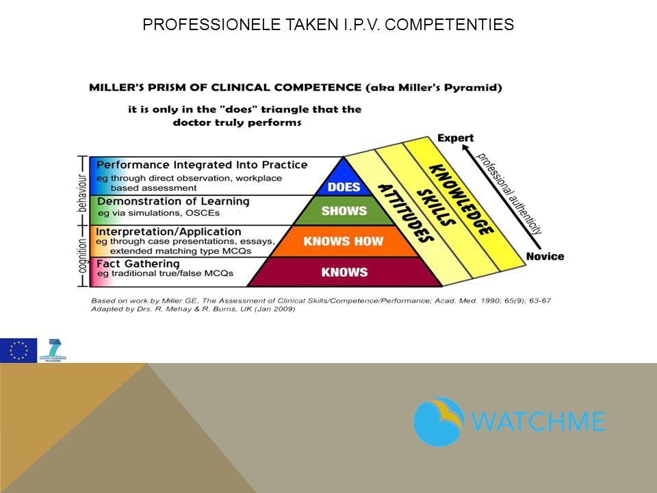 PROFESSIONELE TAKEN I.P.V. COMPETENTIES