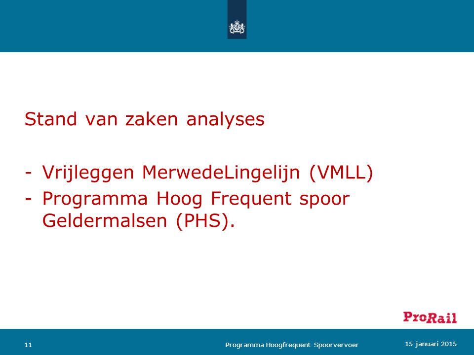 Stand van zaken analyses -Vrijleggen MerwedeLingelijn (VMLL) -Programma Hoog Frequent spoor Geldermalsen (PHS). 11 Programma Hoogfrequent Spoorvervoer