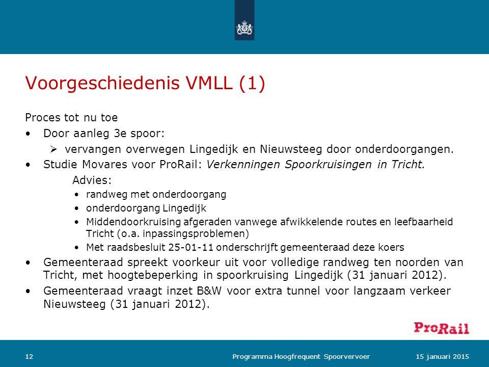 Voorgeschiedenis VMLL (1) Proces tot nu toe Door aanleg 3e spoor:  vervangen overwegen Lingedijk en Nieuwsteeg door onderdoorgangen. Studie Movares v