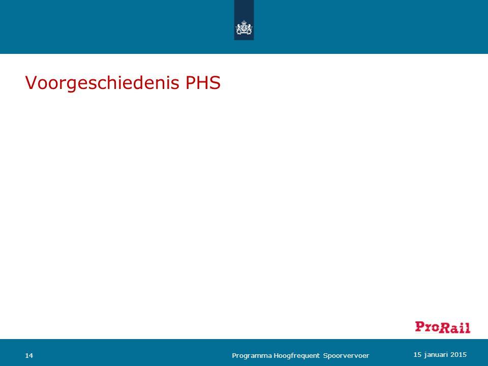 Voorgeschiedenis PHS 14 Programma Hoogfrequent Spoorvervoer 15 januari 2015