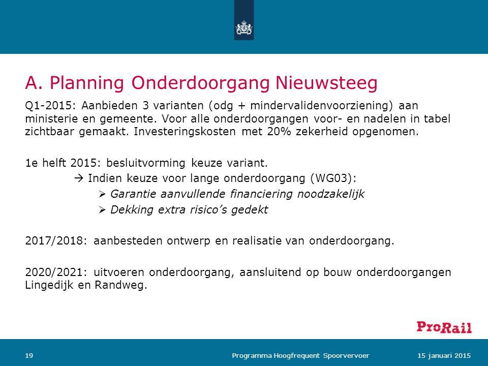 A. Planning Onderdoorgang Nieuwsteeg Q1-2015: Aanbieden 3 varianten (odg + mindervalidenvoorziening) aan ministerie en gemeente. Voor alle onderdoorga