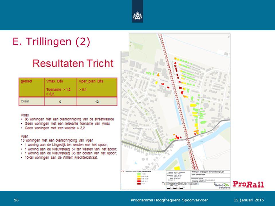 2615 januari 2015 Programma Hoogfrequent Spoorvervoer E. Trillingen (2)