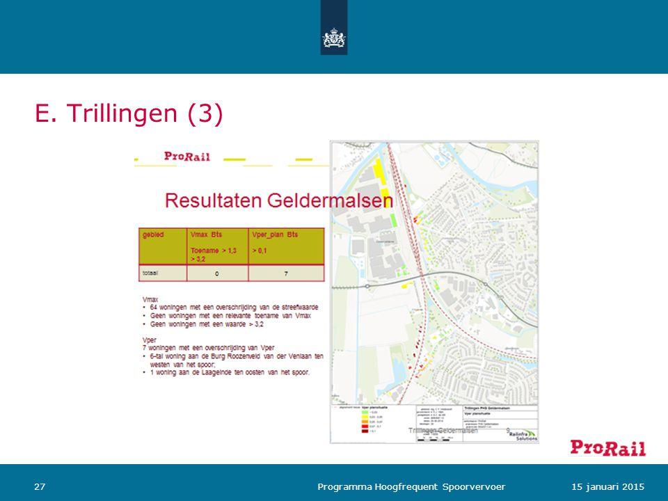 E. Trillingen (3) 2715 januari 2015 Programma Hoogfrequent Spoorvervoer