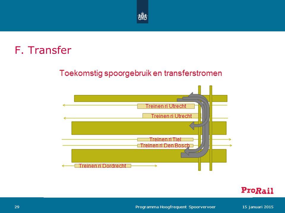 2915 januari 2015 Programma Hoogfrequent Spoorvervoer F. Transfer
