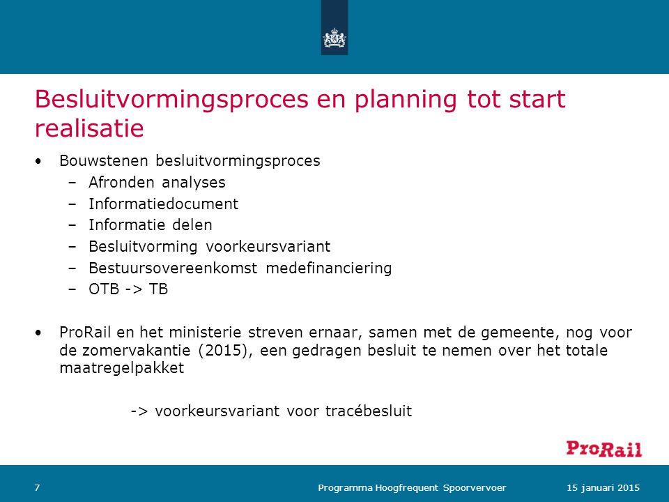 Besluitvormingsproces en planning tot start realisatie 715 januari 2015 Programma Hoogfrequent Spoorvervoer Bouwstenen besluitvormingsproces –Afronden