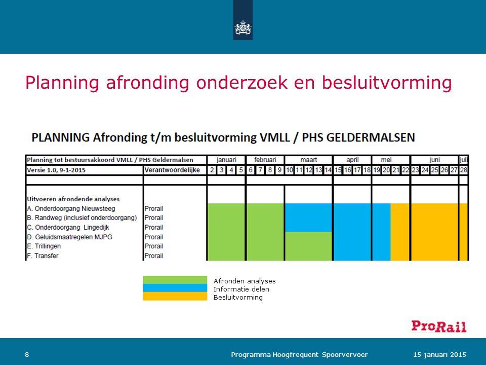 Planning afronding onderzoek en besluitvorming 815 januari 2015 Programma Hoogfrequent Spoorvervoer Afronden analyses Informatie delen Besluitvorming