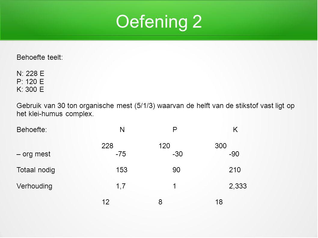 Oefening 2 Behoefte teelt: N: 228 E P: 120 E K: 300 E Gebruik van 30 ton organische mest (5/1/3) waarvan de helft van de stikstof vast ligt op het kle