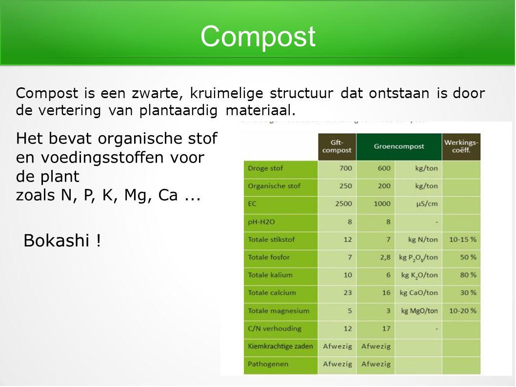 Compost Compost is een zwarte, kruimelige structuur dat ontstaan is door de vertering van plantaardig materiaal. Het bevat organische stof en voedings
