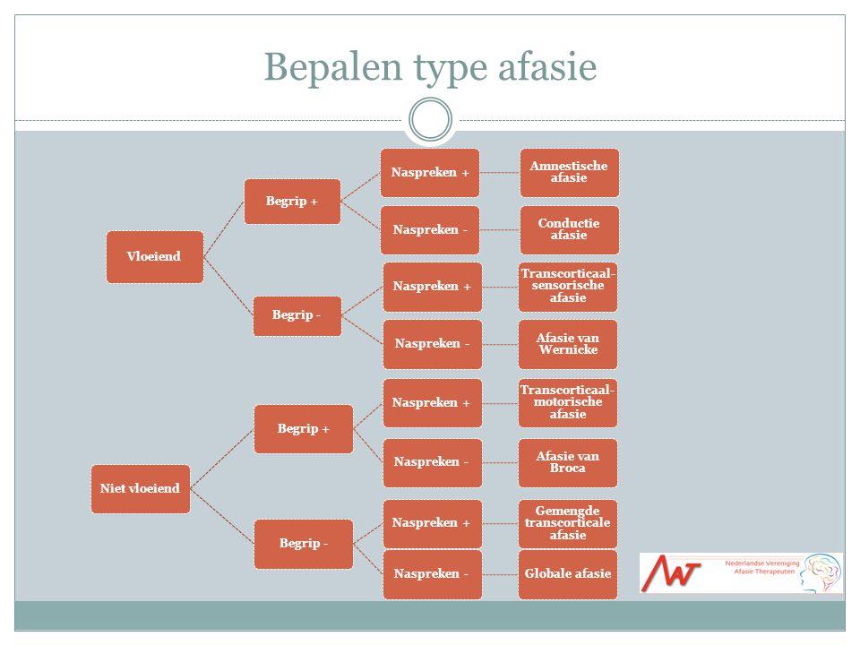 Bepalen type afasie Vloeiend Begrip + Naspreken + Amnestische afasie Naspreken - Conductie afasie Begrip - Naspreken + Transcorticaal- sensorische afa