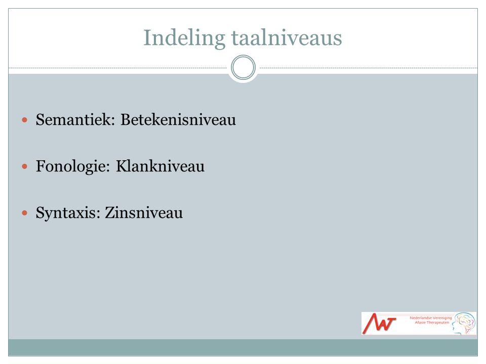 Indeling taalniveaus Semantiek: Betekenisniveau Fonologie: Klankniveau Syntaxis: Zinsniveau