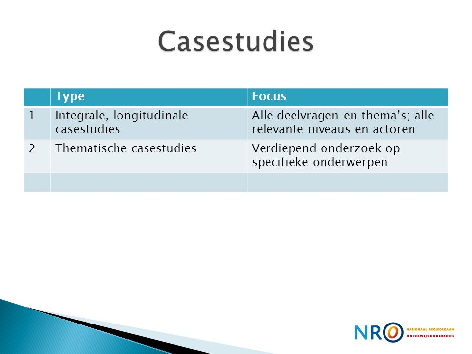 TypeFocus 1Integrale, longitudinale casestudies Alle deelvragen en thema's; alle relevante niveaus en actoren 2Thematische casestudiesVerdiepend onderzoek op specifieke onderwerpen