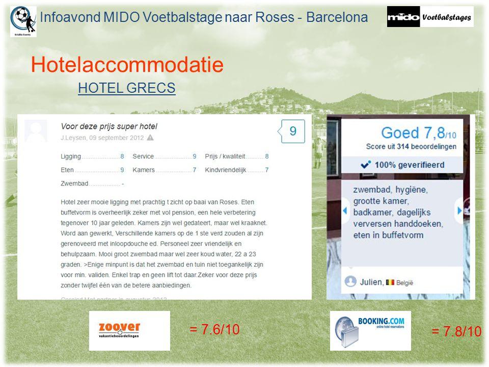 Hotelaccommodatie HOTEL GRECS = 7.6/10 = 7.8/10 Infoavond MIDO Voetbalstage naar Roses - Barcelona