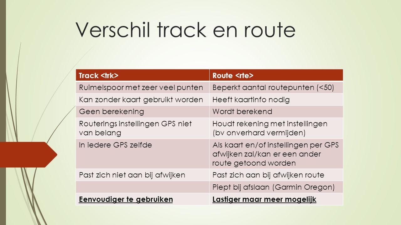 Verschil track en route Track Route Ruimelspoor met zeer veel puntenBeperkt aantal routepunten (<50) Kan zonder kaart gebruikt wordenHeeft kaartinfo n