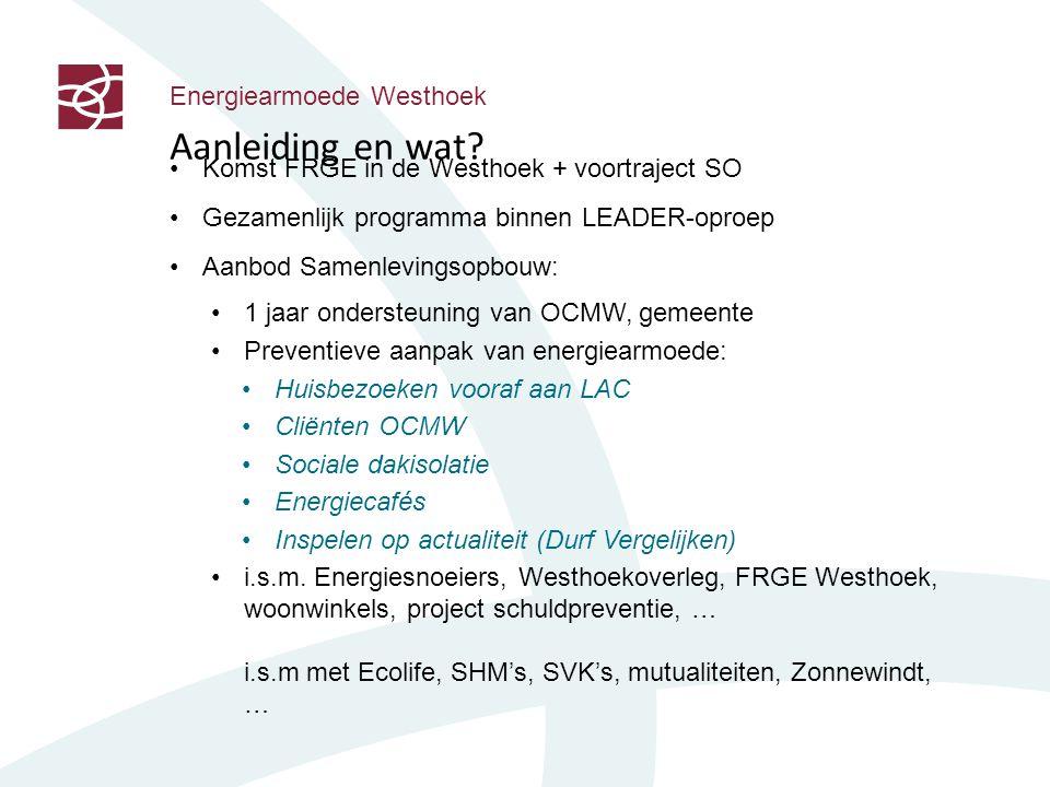 Energiearmoede Westhoek Aanleiding en wat.