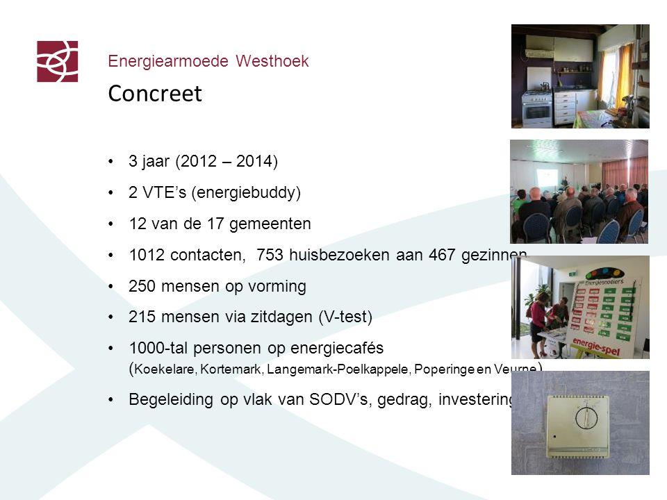 Energiearmoede Westhoek Concreet 3 jaar (2012 – 2014) 2 VTE's (energiebuddy) 12 van de 17 gemeenten 1012 contacten, 753 huisbezoeken aan 467 gezinnen 250 mensen op vorming 215 mensen via zitdagen (V-test) 1000-tal personen op energiecafés ( Koekelare, Kortemark, Langemark-Poelkappele, Poperinge en Veurne ) Begeleiding op vlak van SODV's, gedrag, investeringen…