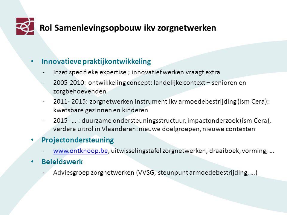 Rol Samenlevingsopbouw ikv zorgnetwerken Innovatieve praktijkontwikkeling -Inzet specifieke expertise ; innovatief werken vraagt extra -2005-2010: ontwikkeling concept: landelijke context – senioren en zorgbehoevenden -2011- 2015: zorgnetwerken instrument ikv armoedebestrijding (ism Cera): kwetsbare gezinnen en kinderen -2015- … : duurzame ondersteuningsstructuur, impactonderzoek (ism Cera), verdere uitrol in Vlaanderen: nieuwe doelgroepen, nieuwe contexten Projectondersteuning -www.ontknoop.be, uitwisselingstafel zorgnetwerken, draaiboek, vorming, …www.ontknoop.be Beleidswerk -Adviesgroep zorgnetwerken (VVSG, steunpunt armoedebestrijding, …)