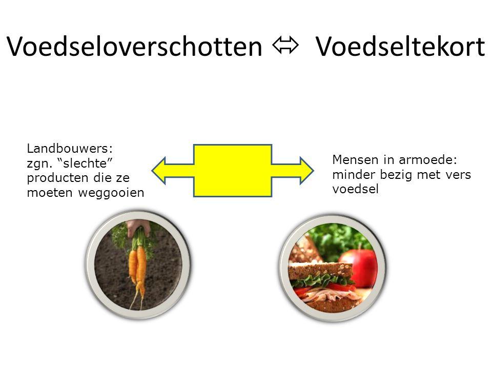 Voedseloverschotten  Voedseltekort Landbouwers: zgn.