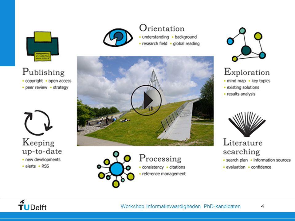 4 Workshop Informatievaardigheden PhD-kandidaten Kleurenbibliotheek