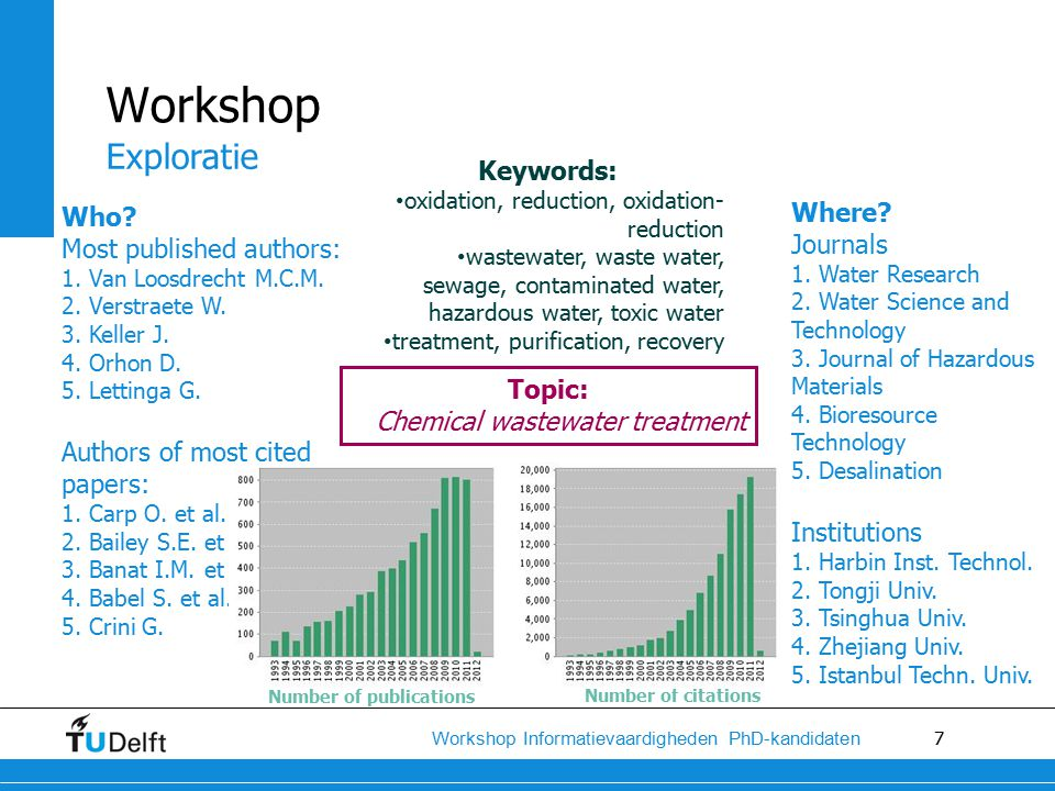 7 Workshop Informatievaardigheden PhD-kandidaten Topic: Chemical wastewater treatment Who.