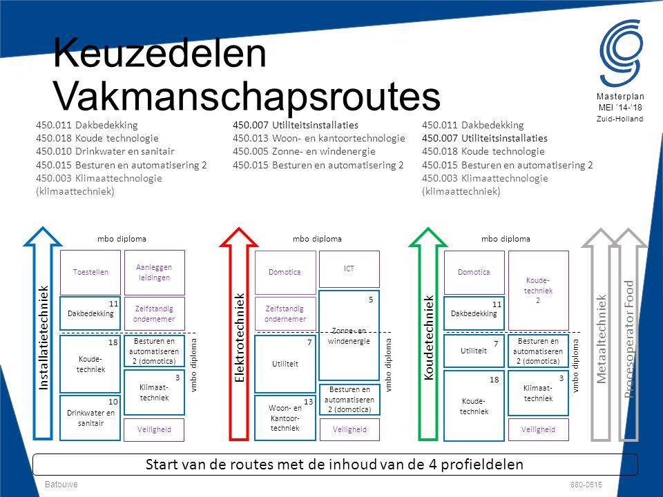 Batouwe 880-0515 Masterplan MEI '14-'18 Zuid-Holland Keuzedelen Vakmanschapsroutes Installatietechniek ElektrotechniekKoudetechniek Drinkwater en sani