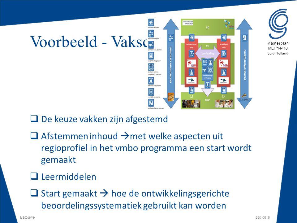 Batouwe 880-0515 Masterplan MEI '14-'18 Zuid-Holland Inhoud Spoorboekje Opleiding (crebo) / naam route VO-School /MBO Informatie over de route: Hoe lang duurt de route Hoe ziet de route eruit Welk diploma behaal je aan het einde van de route Warme overdracht Onderwijsprogramma en de didactische aanpak Informatie over het beroep Betrokken (stage)bedrijven