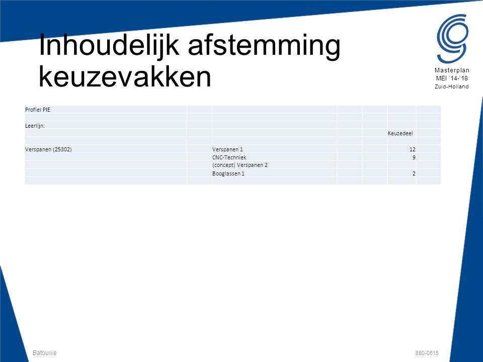 Batouwe 880-0515 Masterplan MEI '14-'18 Zuid-Holland Inhoudelijk afstemming keuzevakken Profiel PIE Leerlijn: Keuzedeel Verspanen (25302) Verspanen 1