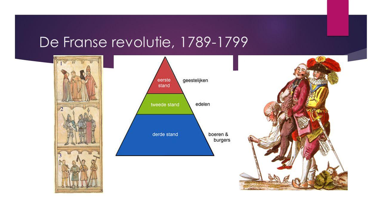 De Franse revolutie, 1789-1799