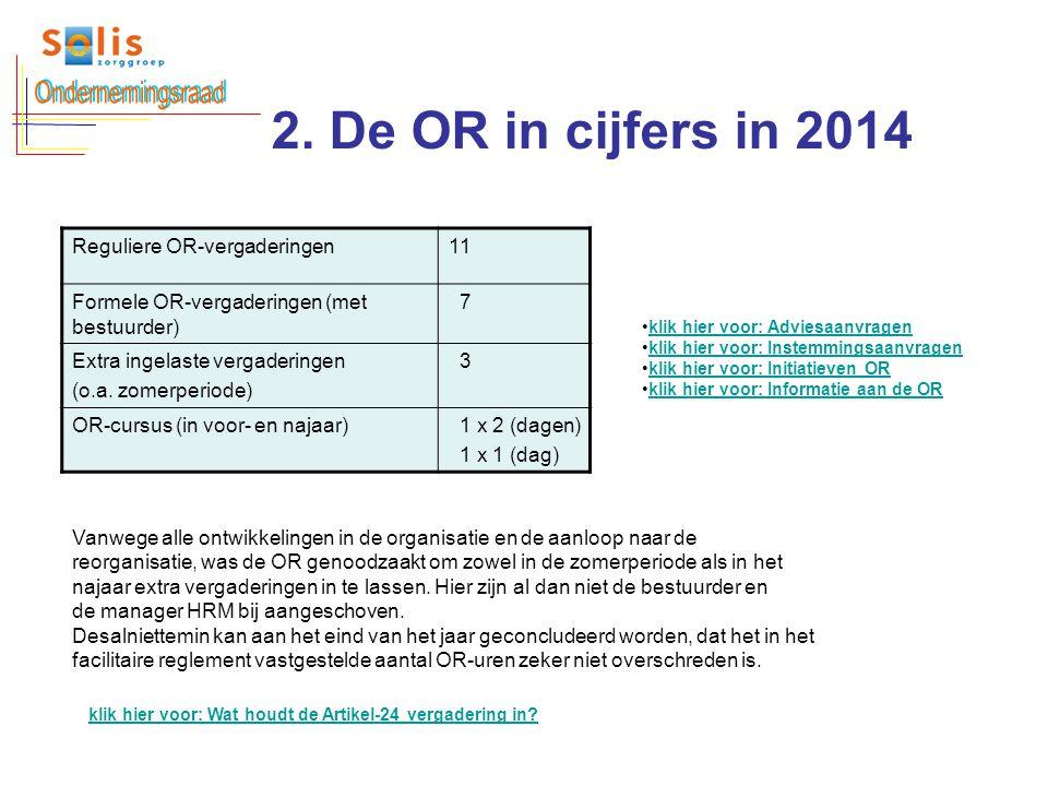 2. De OR in cijfers in 2014 Reguliere OR-vergaderingen11 Formele OR-vergaderingen (met bestuurder) 7 Extra ingelaste vergaderingen (o.a. zomerperiode)