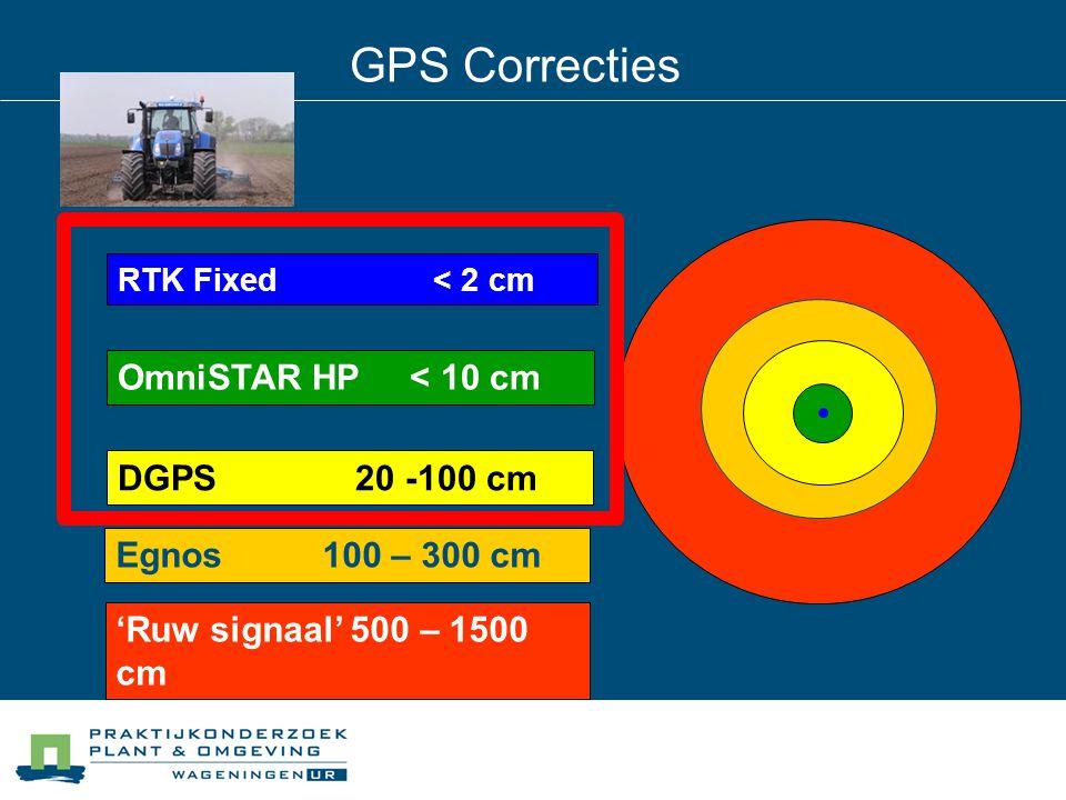 GPS Correcties 'Ruw signaal' 500 – 1500 cm DGPS 20 -100 cm OmniSTAR HP < 10 cm RTK Fixed < 2 cm Egnos 100 – 300 cm
