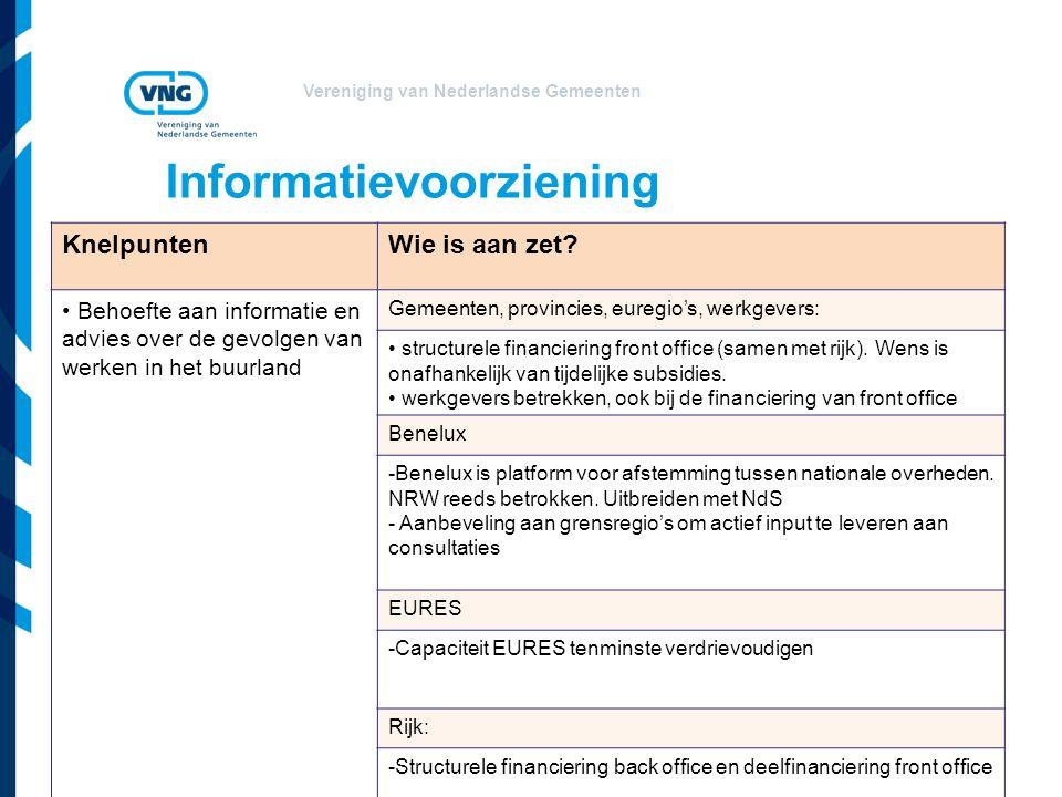 Vereniging van Nederlandse Gemeenten Informatievoorziening KnelpuntenWie is aan zet.