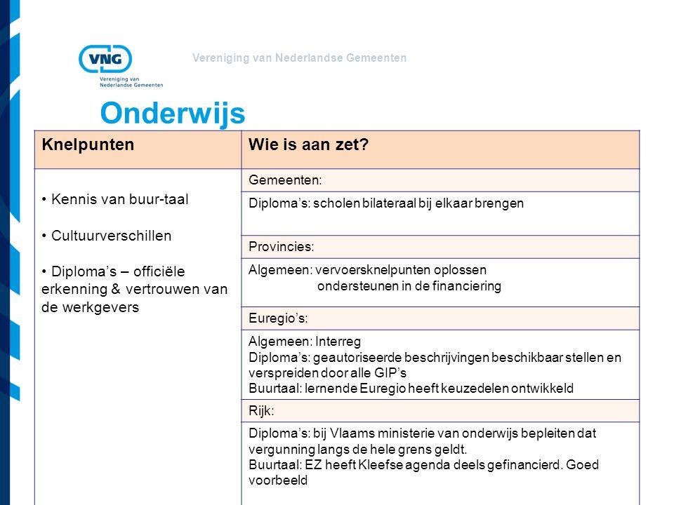 Vereniging van Nederlandse Gemeenten Onderwijs KnelpuntenWie is aan zet.