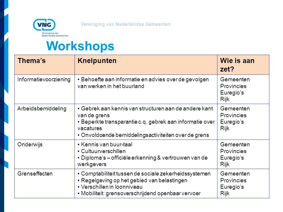Vereniging van Nederlandse Gemeenten Workshops Thema'sKnelpuntenWie is aan zet.