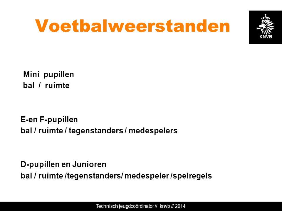 Technisch jeugdcoördinator // knvb // 2014 Voetbalweerstanden Mini pupillen bal / ruimte E-en F-pupillen bal / ruimte / tegenstanders / medespelers D-