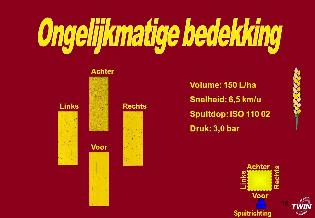 15 Voor LinksRechts Achter Volume: 150 L/ha Snelheid: 6,5 km/u Spuitdop: ISO 110 02 Druk: 3,0 bar Achter Voor Rechts Links Spuitrichting
