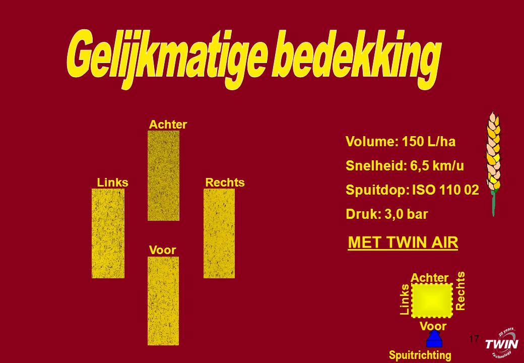17 Voor LinksRechts Achter Volume: 150 L/ha Snelheid: 6,5 km/u Spuitdop: ISO 110 02 Druk: 3,0 bar Achter Voor Rechts Links Spuitrichting MET TWIN AIR