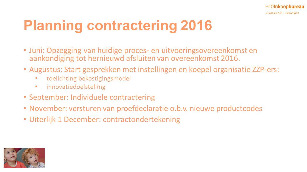 Planning contractering 2016 Juni: Opzegging van huidige proces- en uitvoeringsovereenkomst en aankondiging tot hernieuwd afsluiten van overeenkomst 20