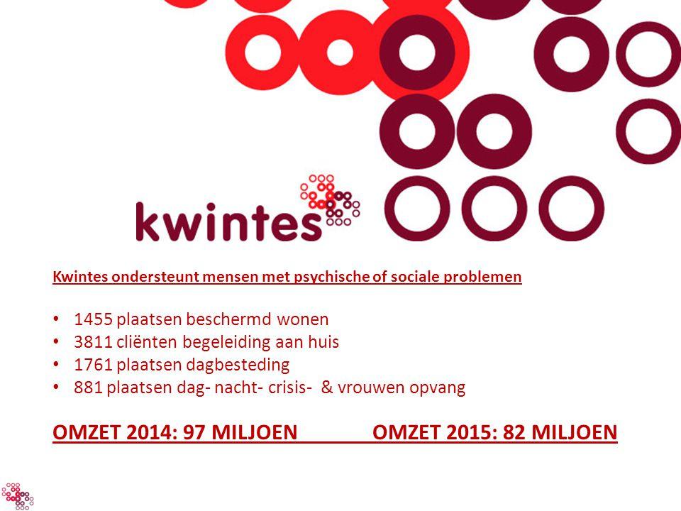 Kwintes ondersteunt mensen met psychische of sociale problemen 1455 plaatsen beschermd wonen 3811 cliënten begeleiding aan huis 1761 plaatsen dagbeste